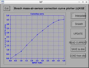 Bosch_Mass_Air_Sensor_correction_curve_plotter